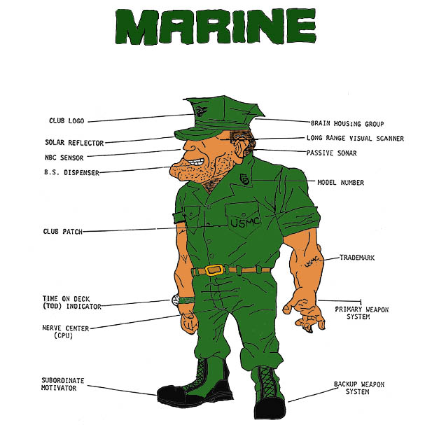 Why Are The Marines Called Jarheads